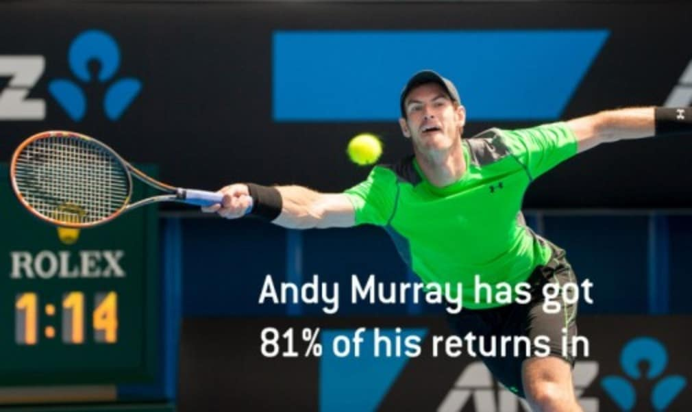 As we reach the sharp end of the Australian Open