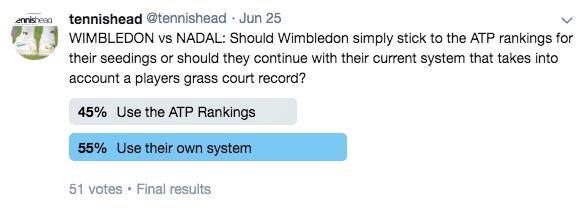 Rafa Nadal seeding poll