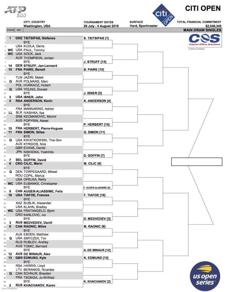 Washington mens singles draw 2019