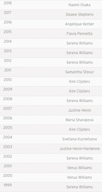 US Open women's singles past champions